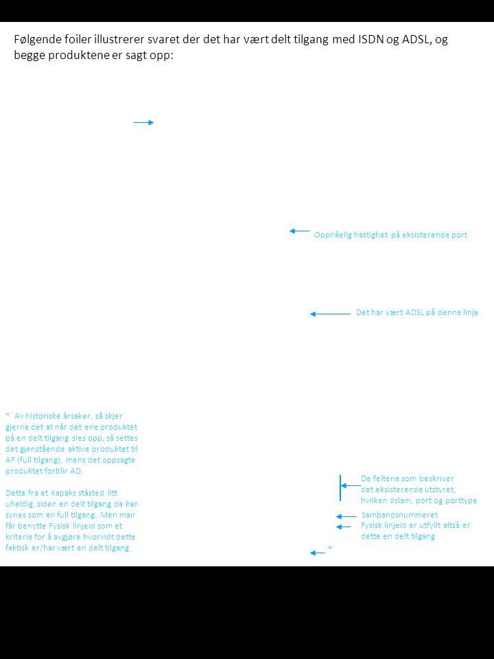 Følgende foiler illustrerer svaret der det har vært delt tilgang med ISDN og ADSL, og begge produktene er sagt opp: