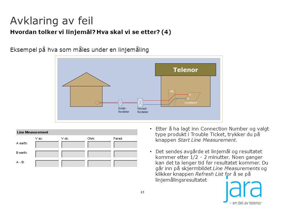 Avklaring av feil Hvordan tolker vi linjemål Hva skal vi se etter (4) Eksempel på hva som måles under en linjemåling