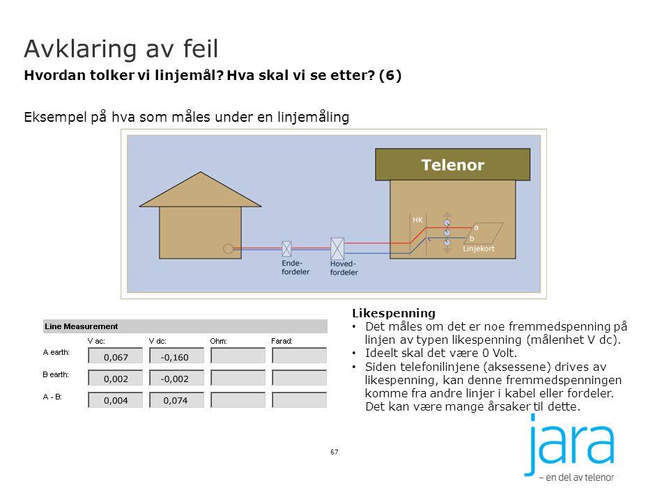 Avklaring av feil Hvordan tolker vi linjemål Hva skal vi se etter (6) Eksempel på hva som måles under en linjemåling