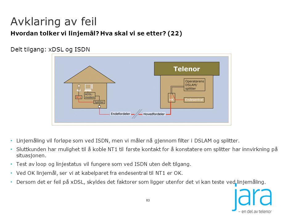 Avklaring av feil Hvordan tolker vi linjemål Hva skal vi se etter (22) Delt tilgang: xDSL og ISDN.