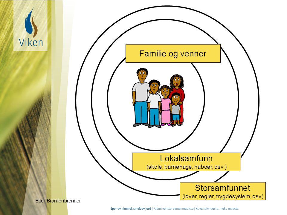 Familie og venner Lokalsamfunn Storsamfunnet