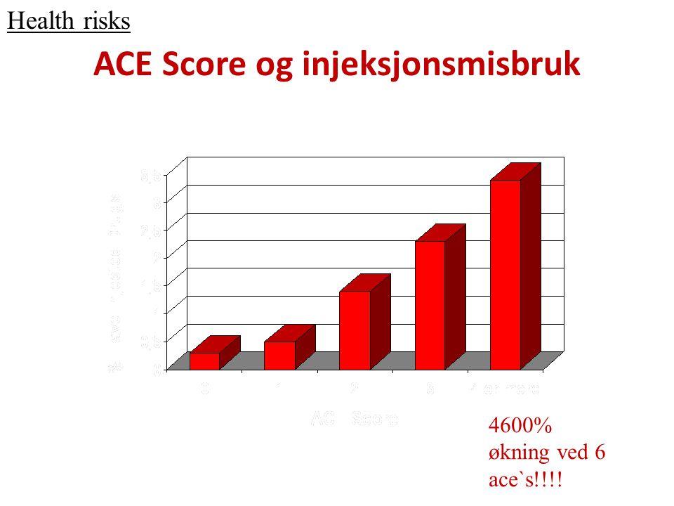 ACE Score og injeksjonsmisbruk