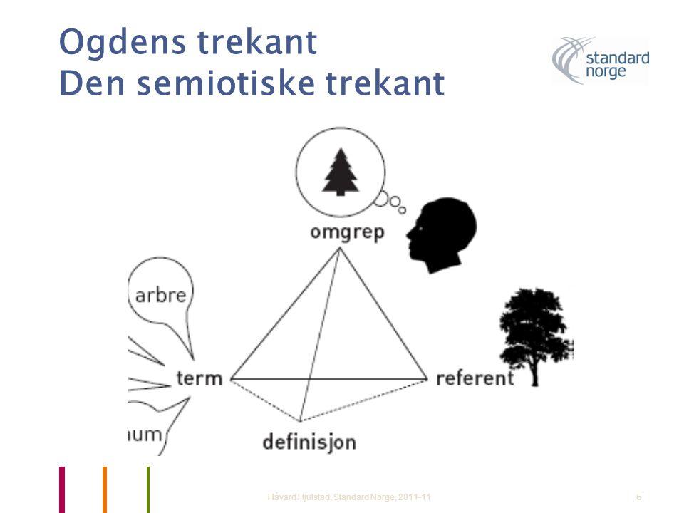 Ogdens trekant Den semiotiske trekant