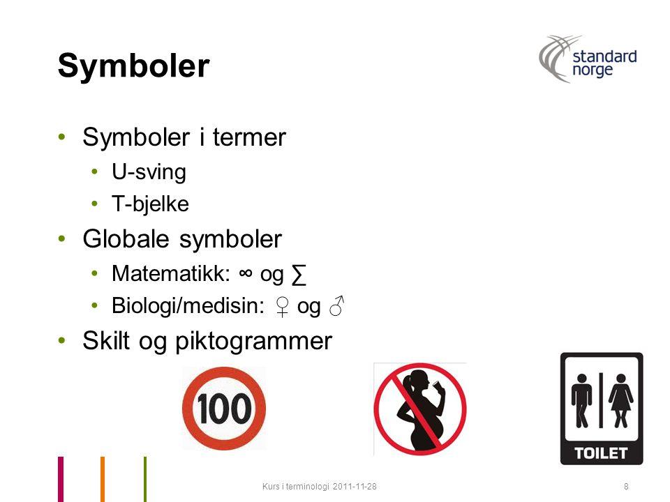 Symboler Symboler i termer Globale symboler Skilt og piktogrammer