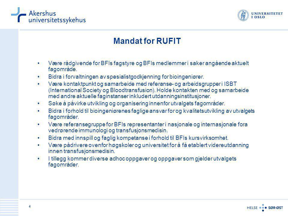 Mandat for RUFIT Være rådgivende for BFIs fagstyre og BFIs medlemmer i saker angående aktuelt fagområde.