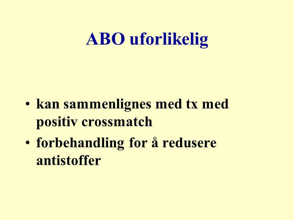 ABO uforlikelig kan sammenlignes med tx med positiv crossmatch