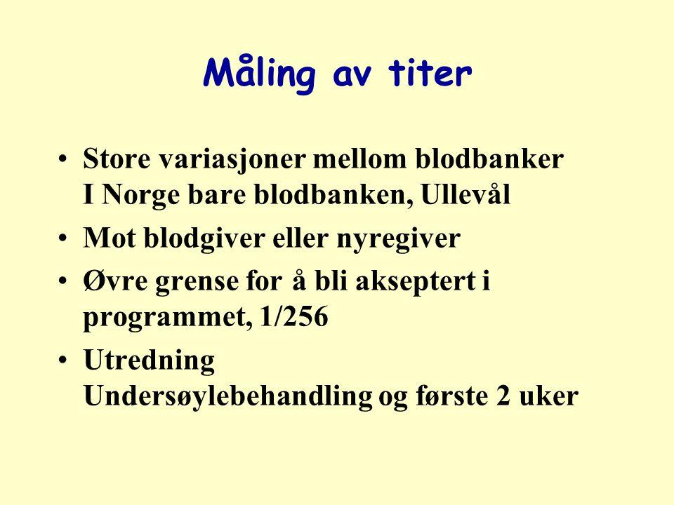 Måling av titer Store variasjoner mellom blodbanker I Norge bare blodbanken, Ullevål. Mot blodgiver eller nyregiver.
