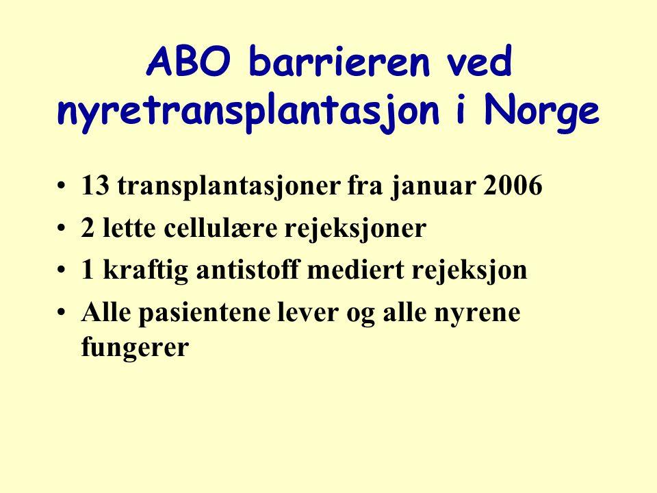 ABO barrieren ved nyretransplantasjon i Norge