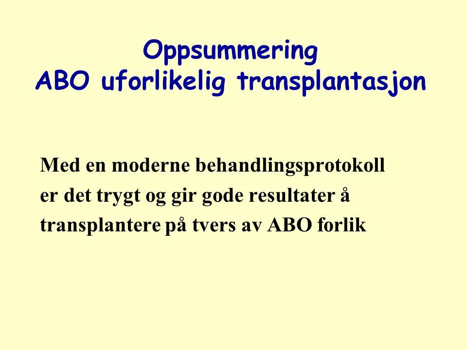 Oppsummering ABO uforlikelig transplantasjon