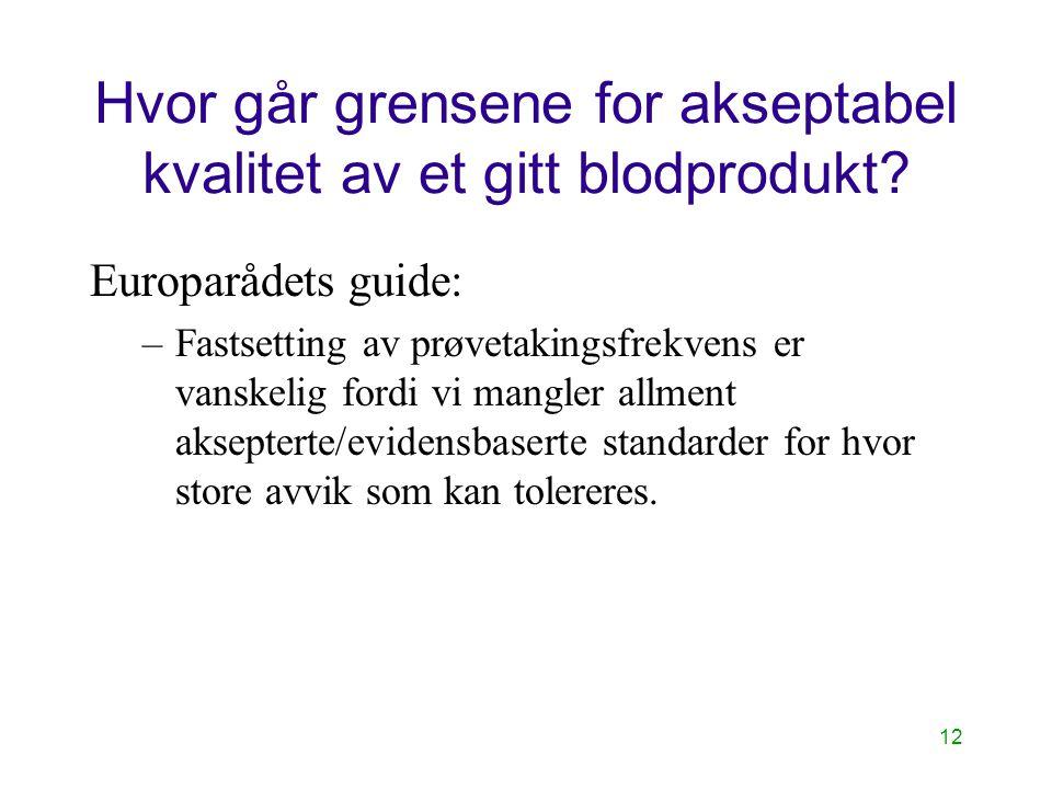 Hvor går grensene for akseptabel kvalitet av et gitt blodprodukt