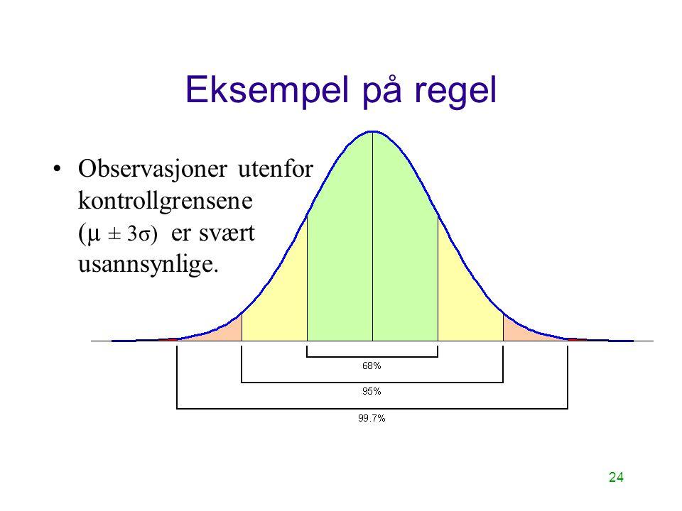 Eksempel på regel Observasjoner utenfor kontrollgrensene (µ ± 3σ) er svært usannsynlige.