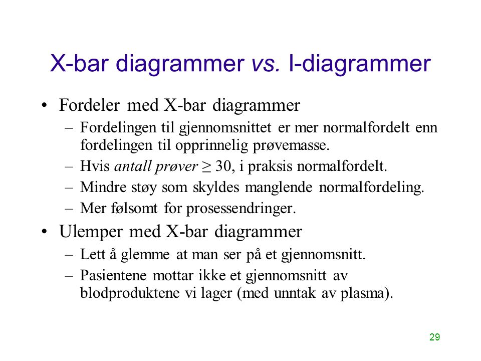 X-bar diagrammer vs. I-diagrammer