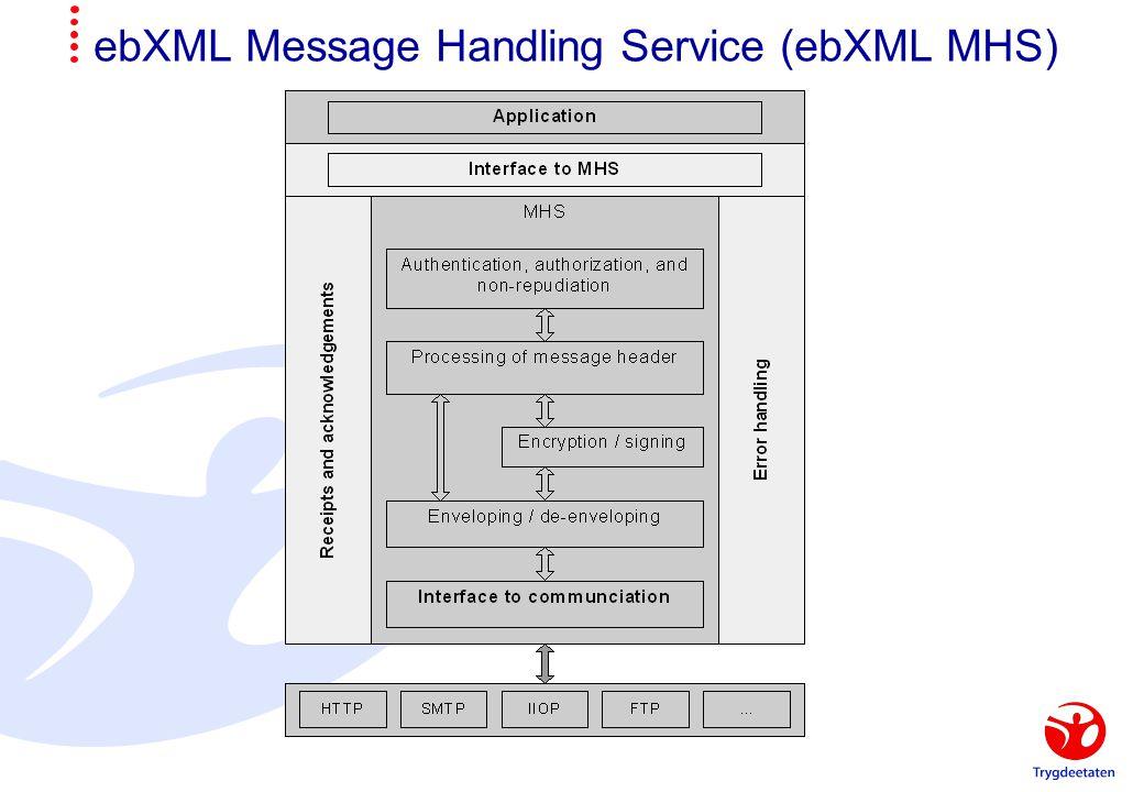ebXML Message Handling Service (ebXML MHS)