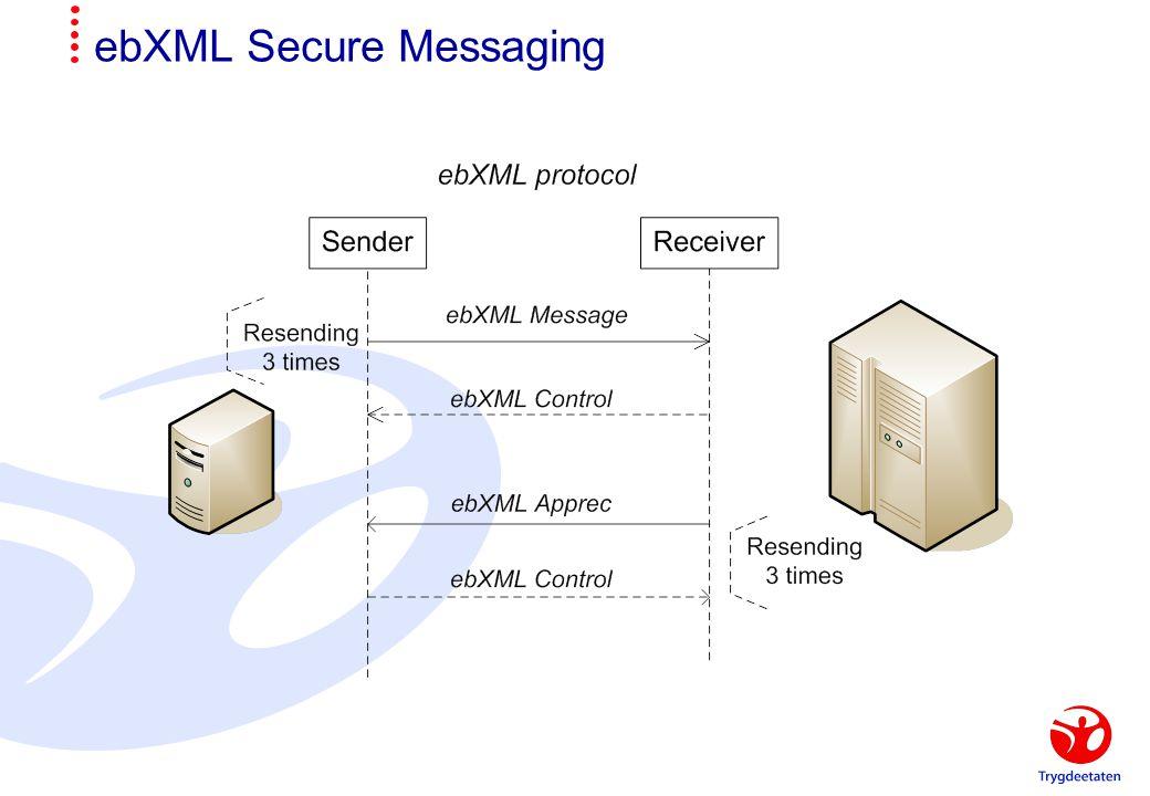 ebXML Secure Messaging