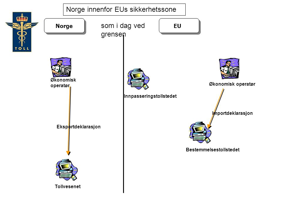 Norge innenfor EUs sikkerhetssone