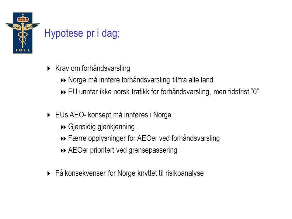 Hypotese pr i dag; Krav om forhåndsvarsling