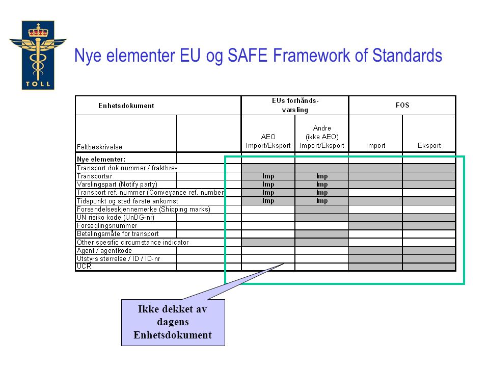 Nye elementer EU og SAFE Framework of Standards
