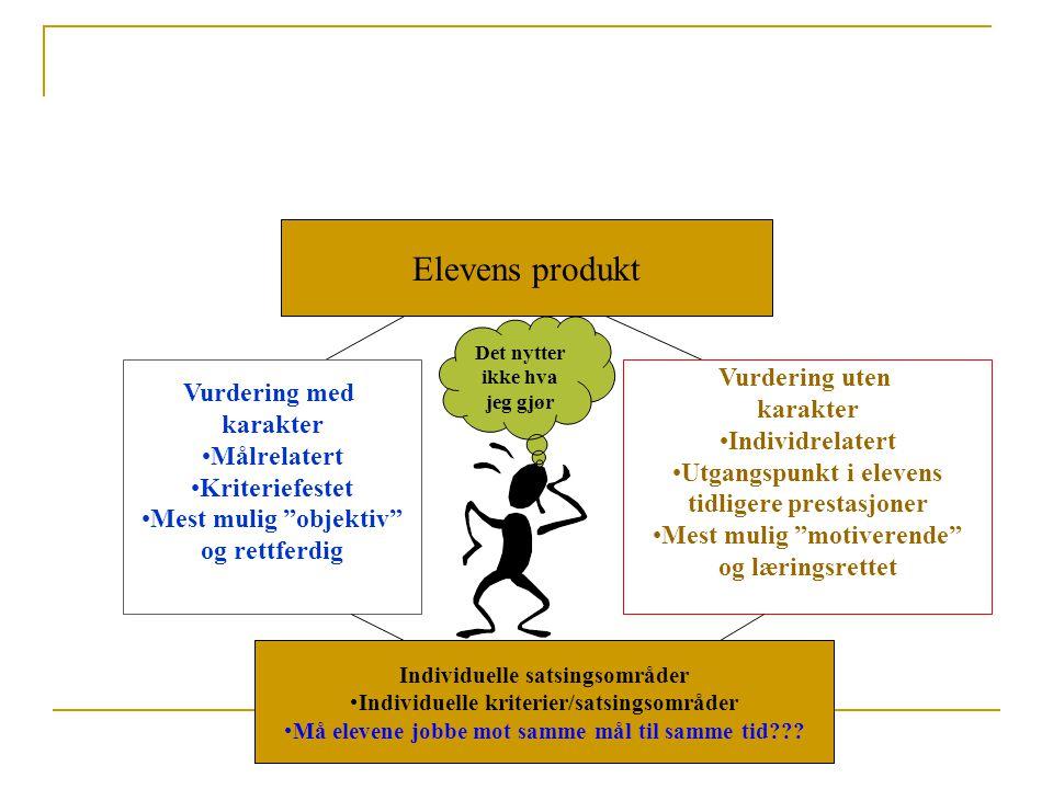 Elevens produkt Vurdering uten Vurdering med karakter karakter