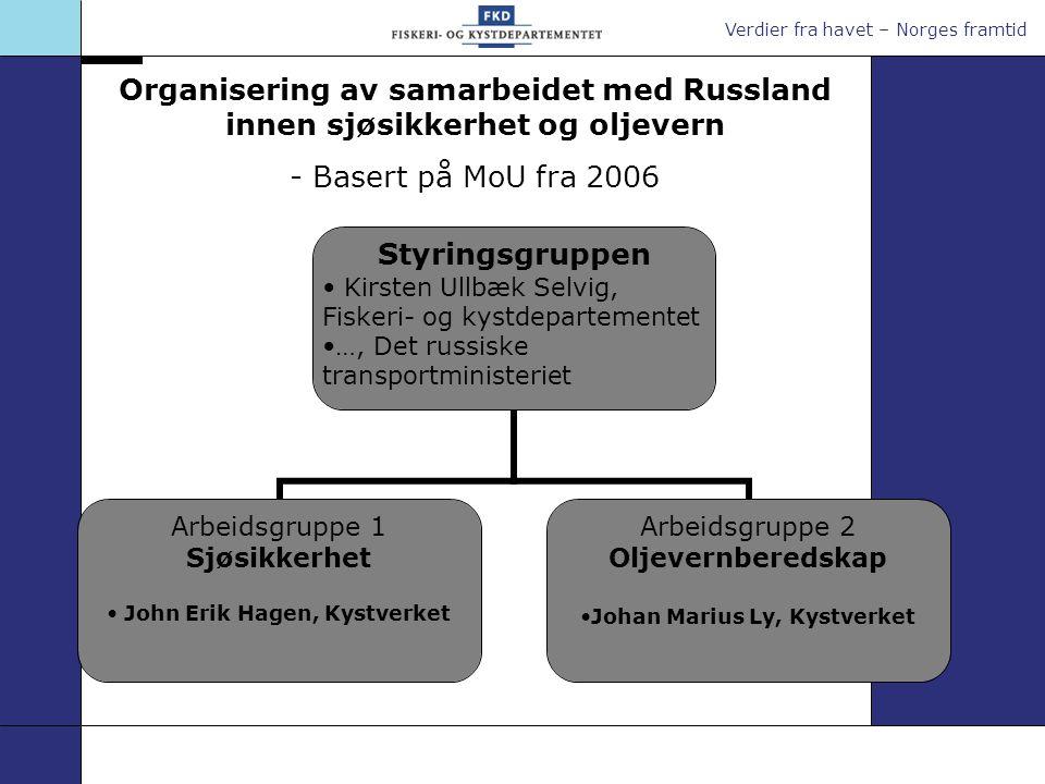 Organisering av samarbeidet med Russland innen sjøsikkerhet og oljevern