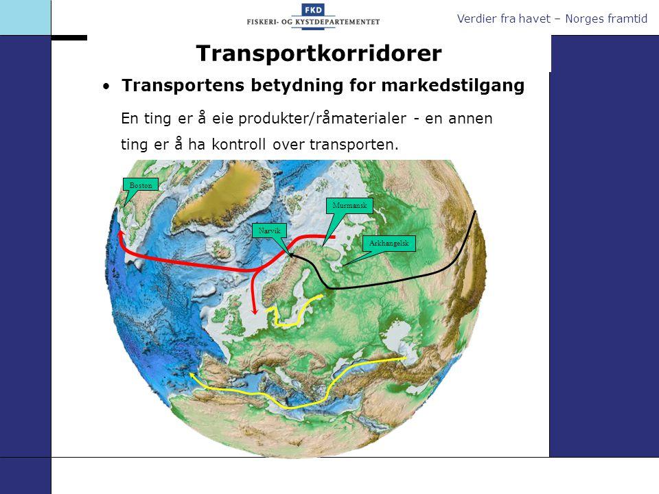 Transportkorridorer Transportens betydning for markedstilgang