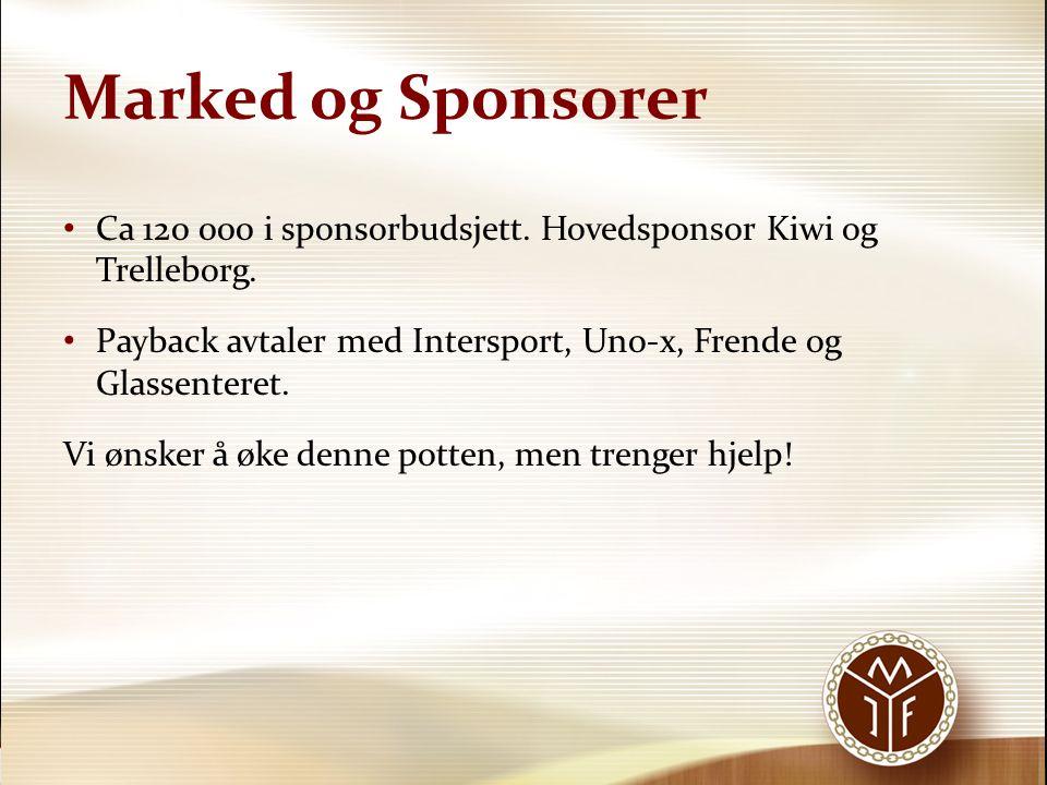 Marked og Sponsorer Ca 120 000 i sponsorbudsjett. Hovedsponsor Kiwi og Trelleborg. Payback avtaler med Intersport, Uno-x, Frende og Glassenteret.