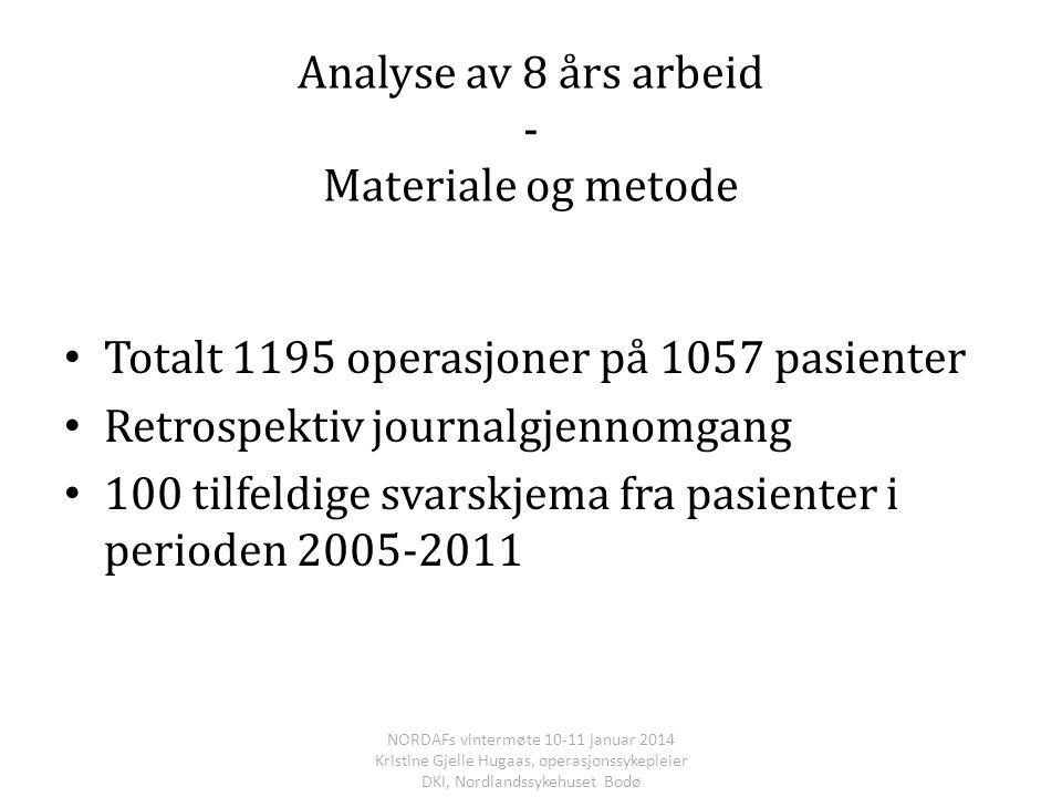 Analyse av 8 års arbeid - Materiale og metode