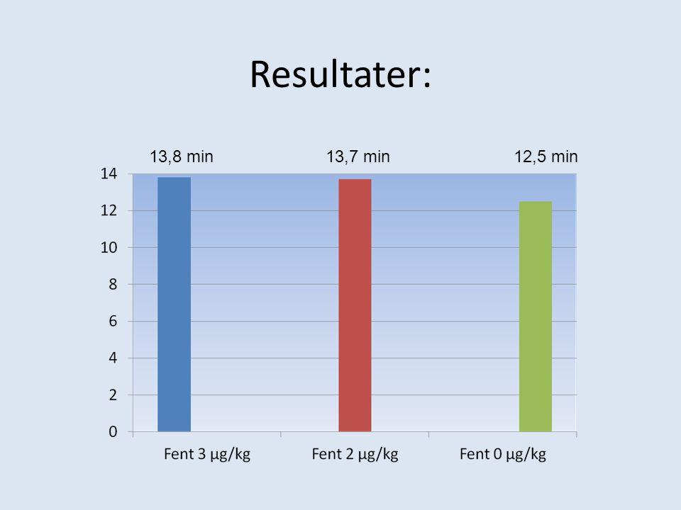 Resultater: 13,8 min 13,7 min 12,5 min