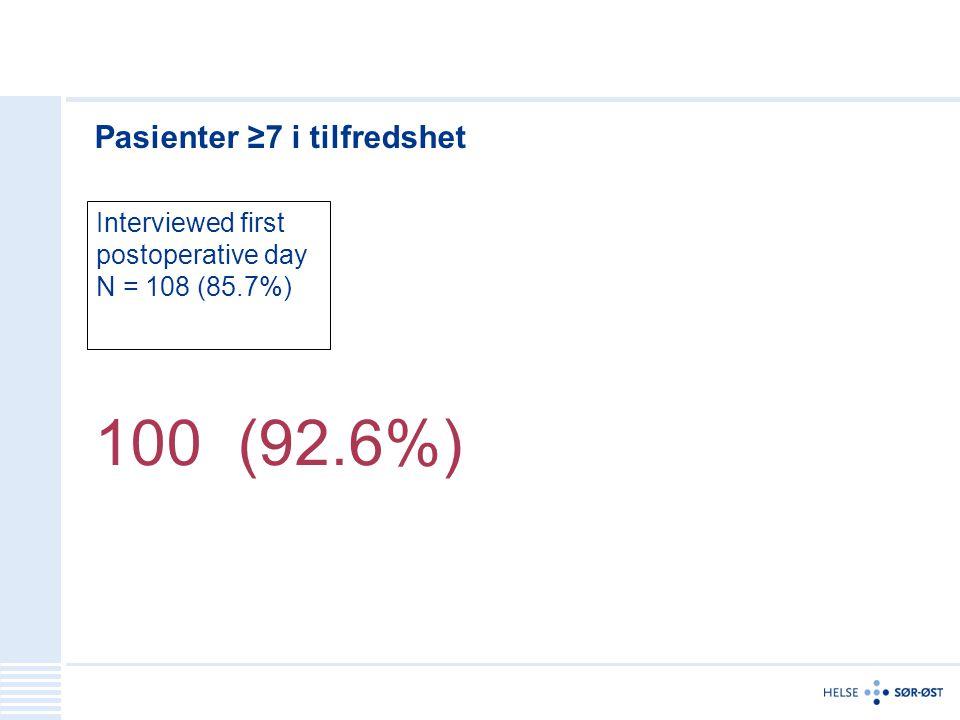 Pasienter ≥7 i tilfredshet