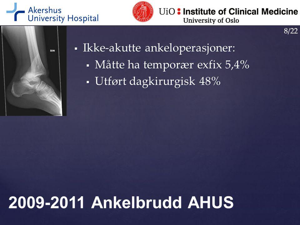 2009-2011 Ankelbrudd AHUS Ikke-akutte ankeloperasjoner: