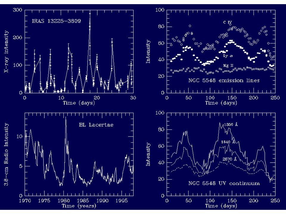 Maarten Schmidt fant at spekteret for 3C 273 var dominert av 4 sterke linjer. Ut fra forholdet mellom bølgelengdene fant han at de måtte være de synlige linjene fra nøytralt hydrogen, men sterkt rødforskjøvet. 3C 273 var altså ingen vanlig stjerne, men en galakse eller en del av en galakse. Den var også langt unna, så mye som 2 milliarder lysår. Det betydde igjen at den strålte sterkt. Nå var nøkkelen kjent. Det ble raskt klart at 3C 48 også befant seg utenfor Melkeveien og faktisk var dobbelt så langt borte som 3C 273.