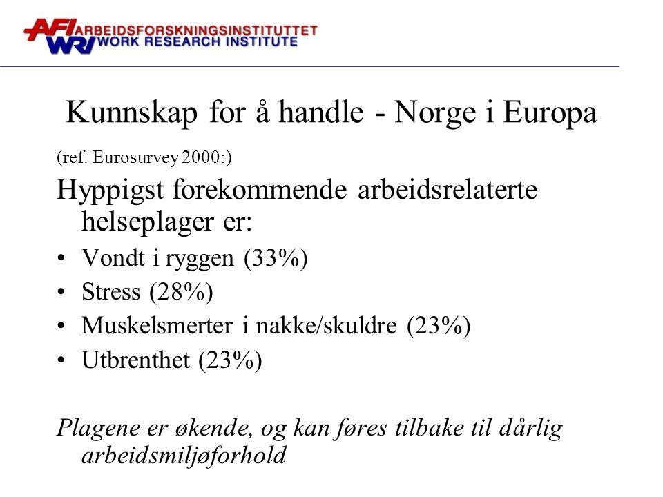 Kunnskap for å handle - Norge i Europa