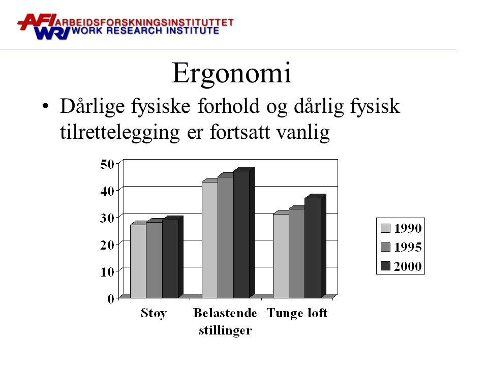 Ergonomi Dårlige fysiske forhold og dårlig fysisk tilrettelegging er fortsatt vanlig. Støy: 27% i 1990, 28% i 1995, 29% i 2000.