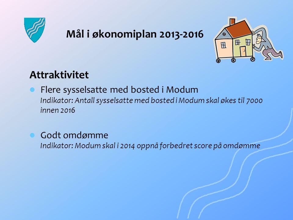 Mål i økonomiplan 2013-2016 Attraktivitet