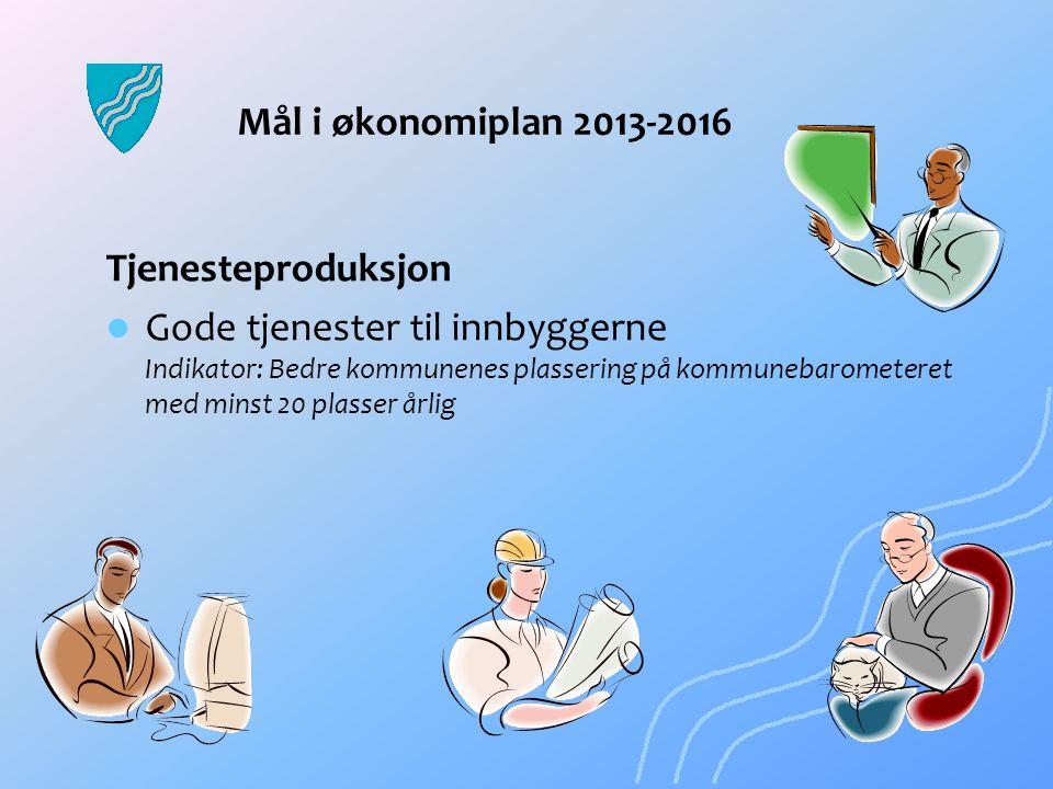 Mål i økonomiplan 2013-2016 Tjenesteproduksjon.