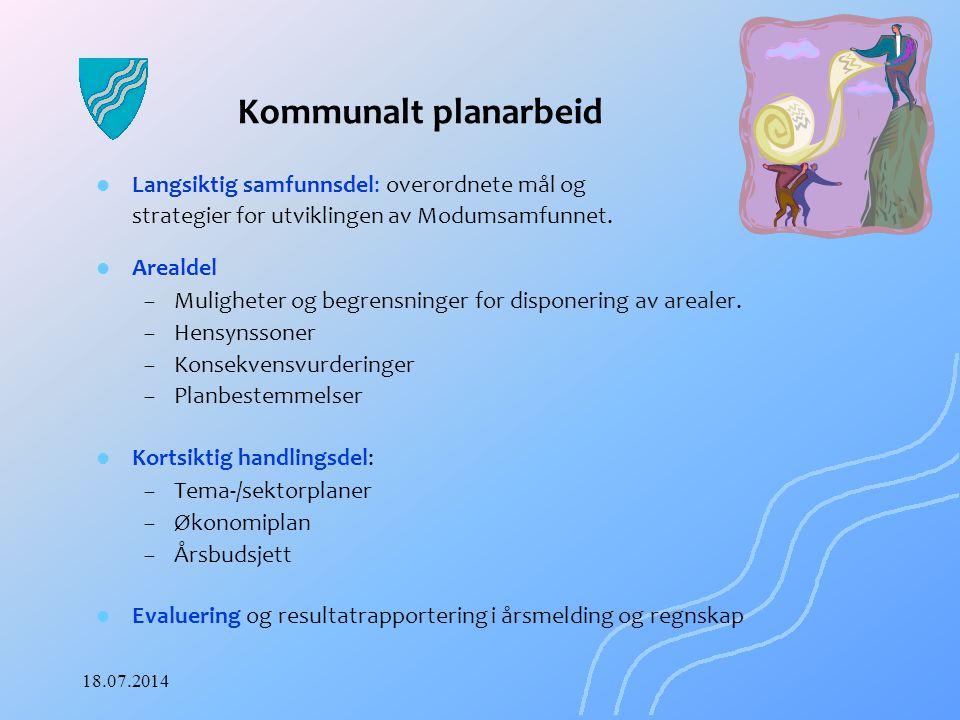 Kommunalt planarbeid Langsiktig samfunnsdel: overordnete mål og strategier for utviklingen av Modumsamfunnet.