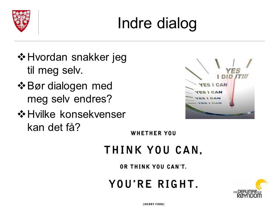 Indre dialog Hvordan snakker jeg til meg selv.