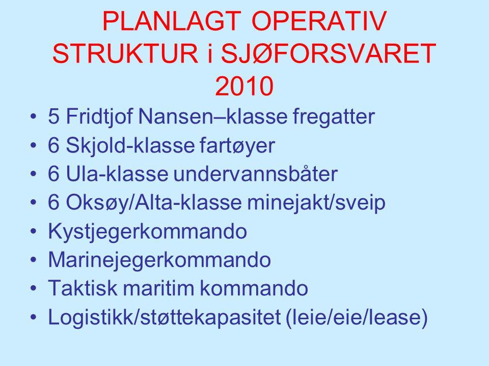 PLANLAGT OPERATIV STRUKTUR i SJØFORSVARET 2010
