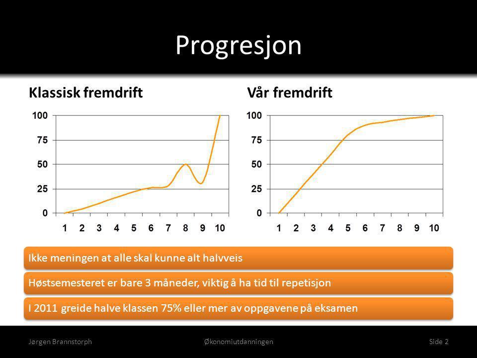 Progresjon Klassisk fremdrift Vår fremdrift