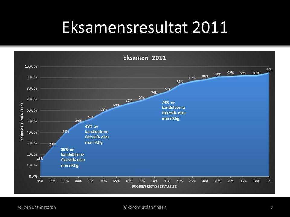 Eksamensresultat 2011 Jørgen Brannstorph Økonomiutdanningen