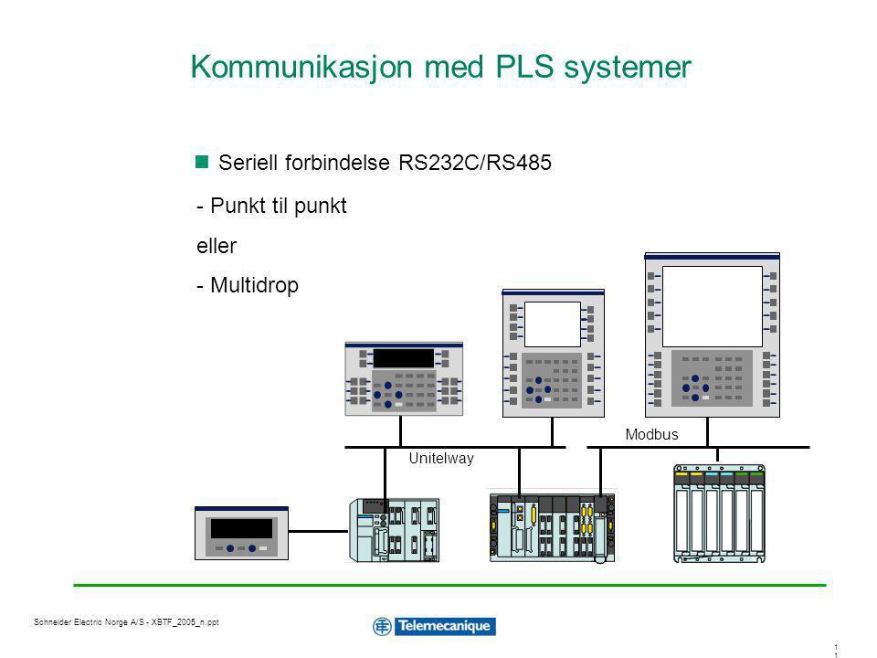 Kommunikasjon med PLS systemer