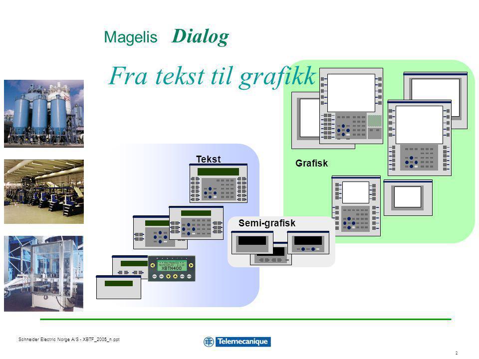 Fra tekst til grafikk Magelis Dialog