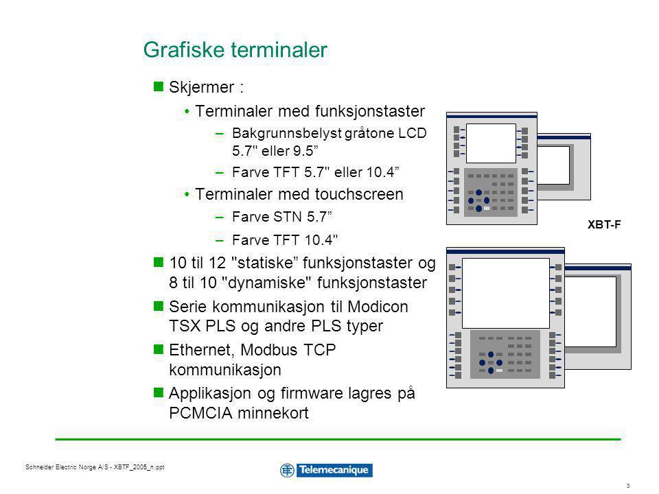 Grafiske terminaler Skjermer : Terminaler med funksjonstaster