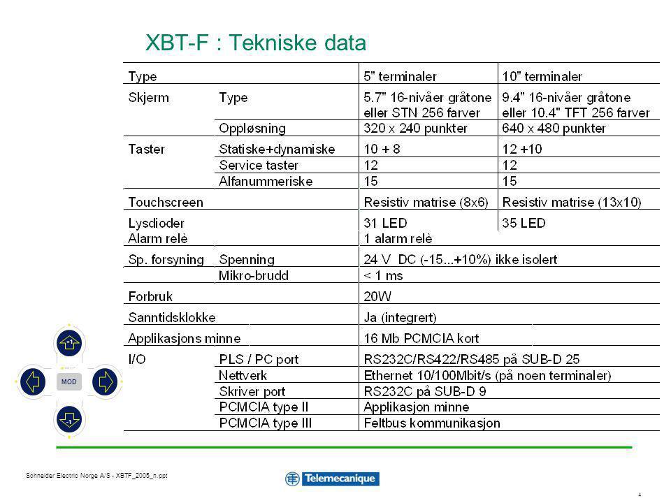 XBT-F : Tekniske data MOD +1 -1 PRINT