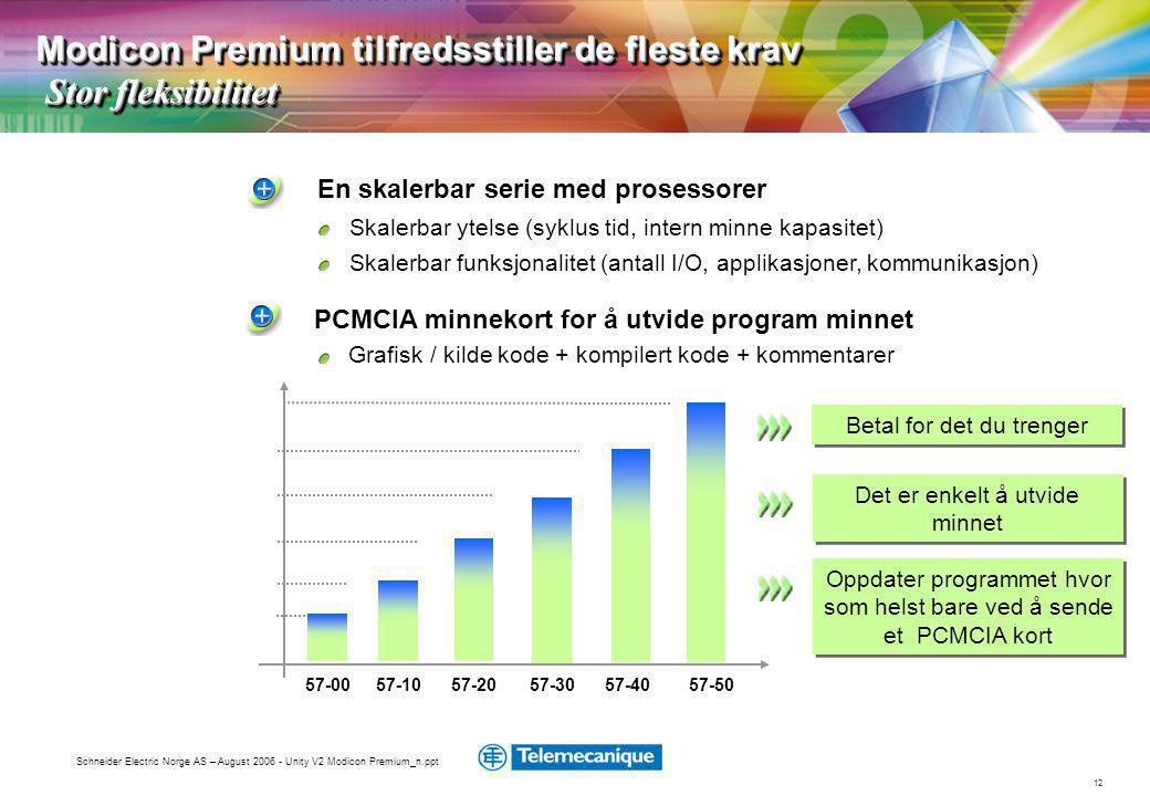 Modicon Premium tilfredsstiller de fleste krav Stor fleksibilitet