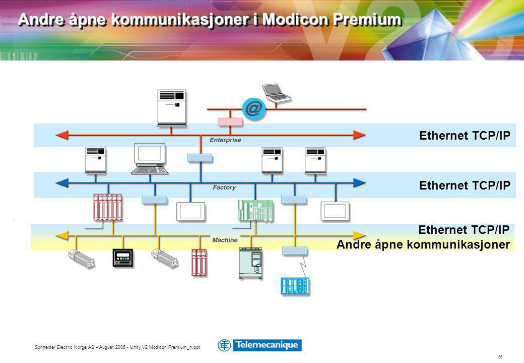 Andre åpne kommunikasjoner i Modicon Premium
