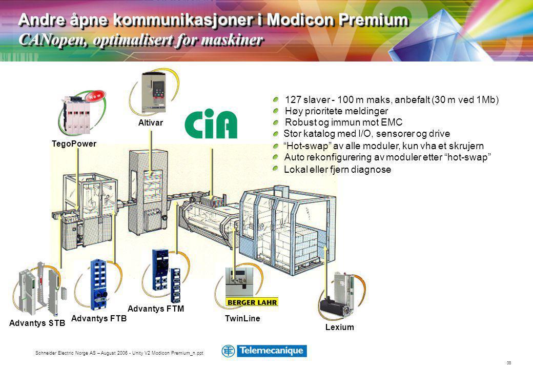 Andre åpne kommunikasjoner i Modicon Premium CANopen, optimalisert for maskiner