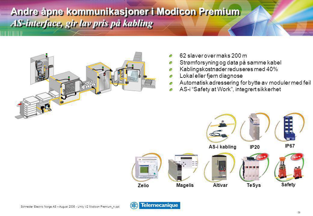 Andre åpne kommunikasjoner i Modicon Premium AS-interface, gir lav pris på kabling