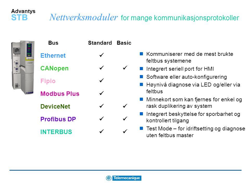 Nettverksmoduler for mange kommunikasjonsprotokoller