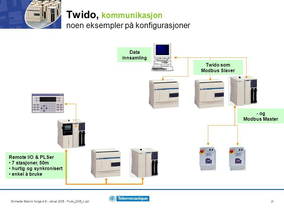 Twido, kommunikasjon noen eksempler på konfigurasjoner