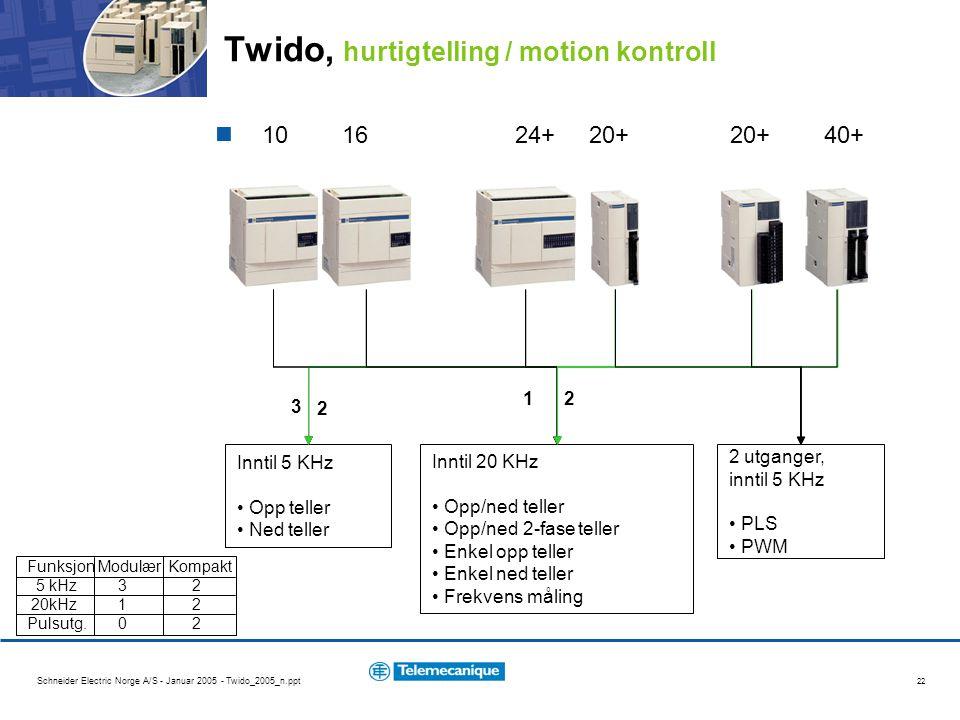 Twido, hurtigtelling / motion kontroll